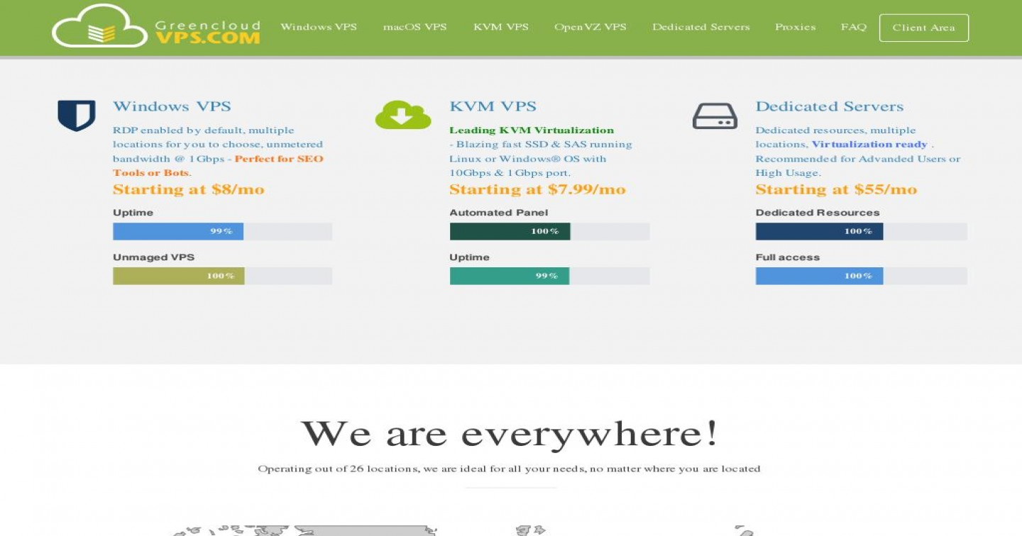 Vps hosting coupons